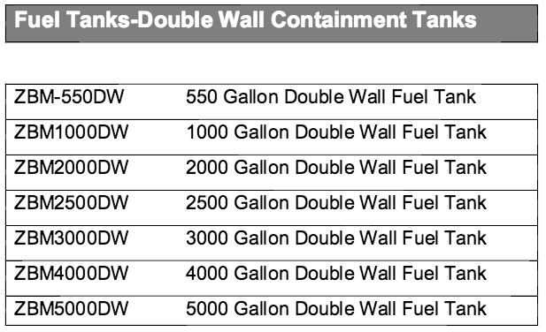 Double Wall Containment Tanks