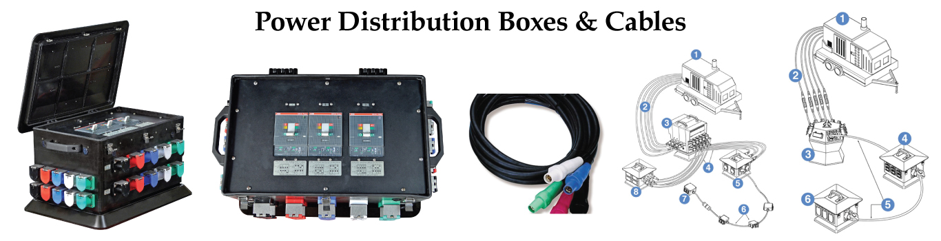 Millenium Products | Power Distribution Boxes & Cables